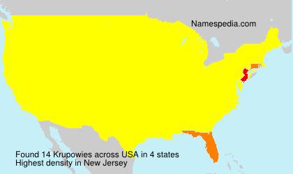Krupowies - USA