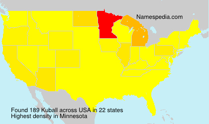 Surname Kuball in USA
