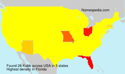 Surname Kubb in USA