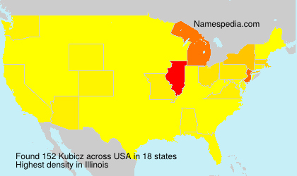 Surname Kubicz in USA