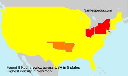 Surname Kucharewicz in USA