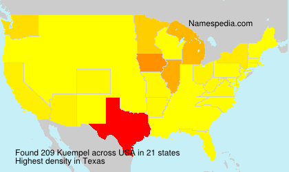 Surname Kuempel in USA