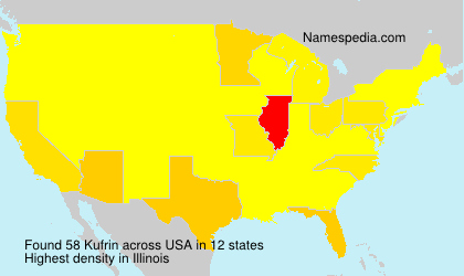 Surname Kufrin in USA