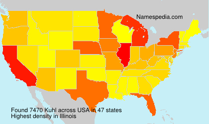 Surname Kuhl in USA