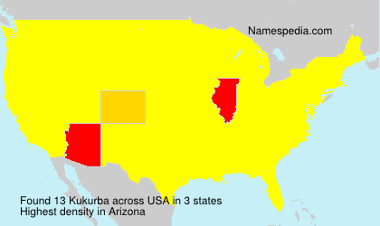 Surname Kukurba in USA