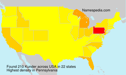 Surname Kunder in USA