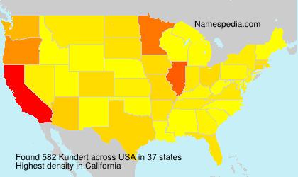 Surname Kundert in USA