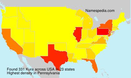 Surname Kura in USA