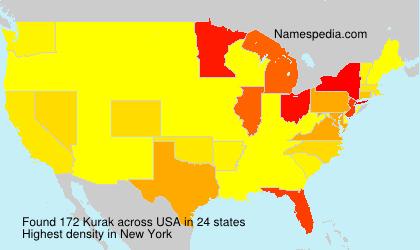 Surname Kurak in USA