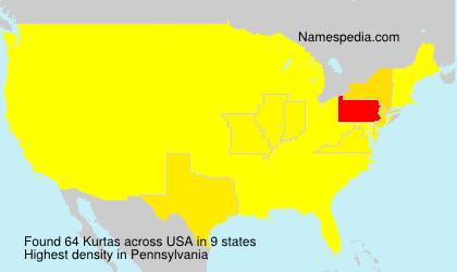 Surname Kurtas in USA