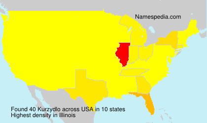 Surname Kurzydlo in USA