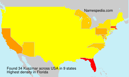 Surname Kuszmar in USA
