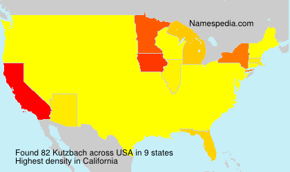 Surname Kutzbach in USA