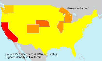 Surname Kyster in USA