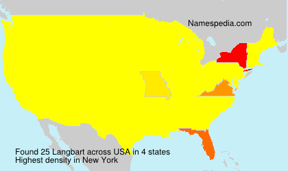 Surname Langbart in USA