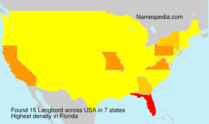 Surname Langbord in USA
