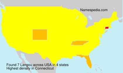 Langou - USA