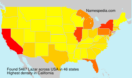 Surname Lazar in USA