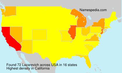 Lazarevich