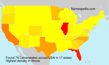 Surname Leinenweber in USA