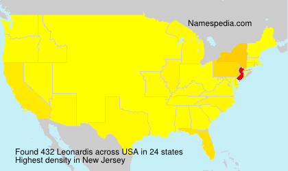 Surname Leonardis in USA