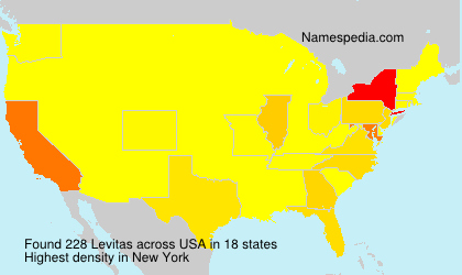 Surname Levitas in USA