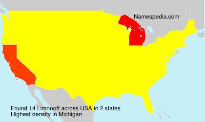 Limonoff