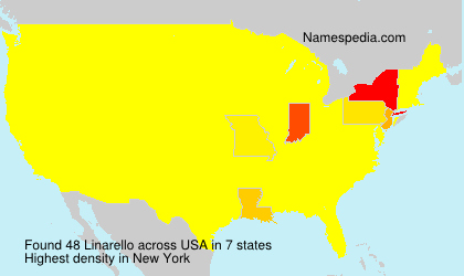 Surname Linarello in USA