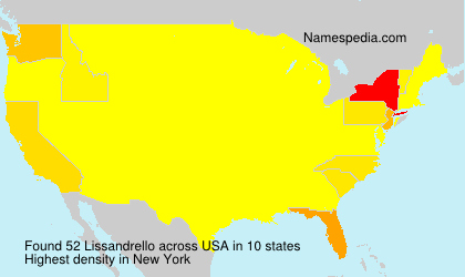 Surname Lissandrello in USA