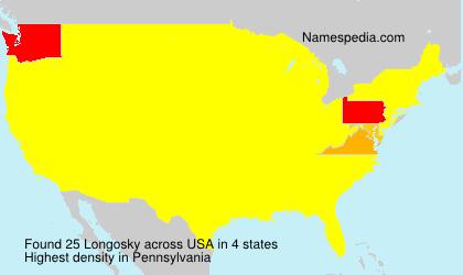 Longosky - USA