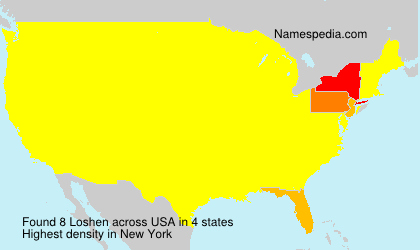 Surname Loshen in USA