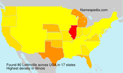 Surname Lottinville in USA