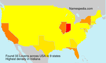 Surname Lovens in USA