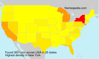 Surname Lozo in USA