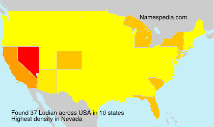 Surname Ludian in USA