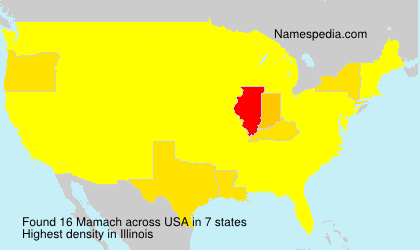 Surname Mamach in USA