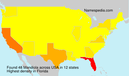 Surname Mandiola in USA