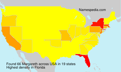 Surname Margareth in USA