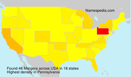 Surname Margera in USA
