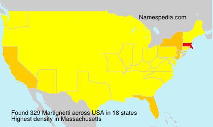 Surname Martignetti in USA