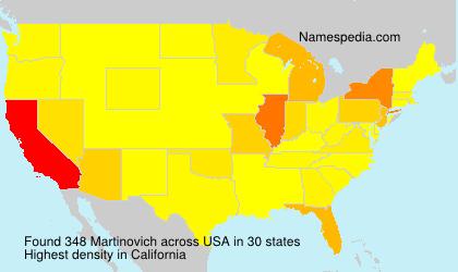 Martinovich
