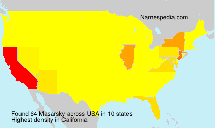 Surname Masarsky in USA
