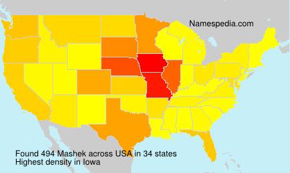 Surname Mashek in USA