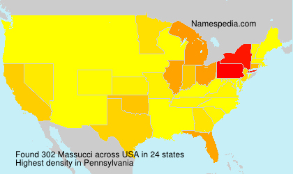 Surname Massucci in USA