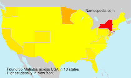 Surname Matiatos in USA
