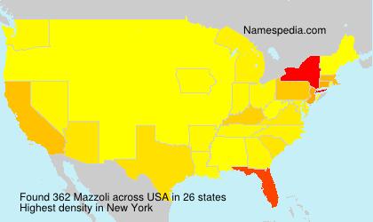 Mazzoli