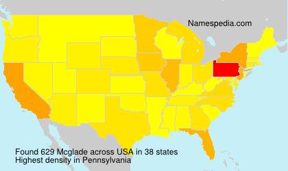 Mcglade