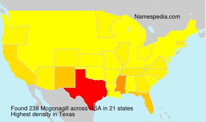 Mcgonagill