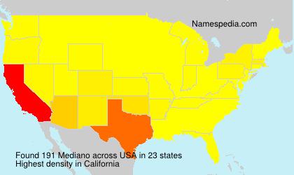 Familiennamen Mediano - USA