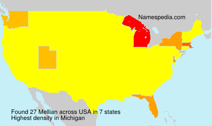 Surname Mellian in USA